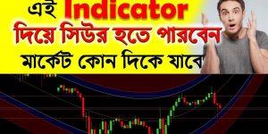 Forex Bangla H1 Indicator no loss   Forex Trading Strategy   Forex Bangla   Forex Trading